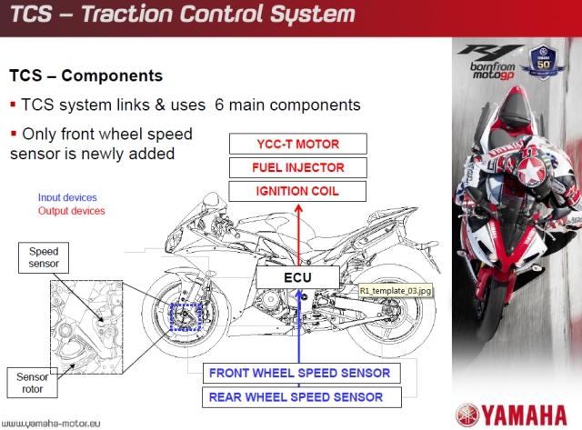 yamaha_traktionskontrolle_r1_2012.jpg