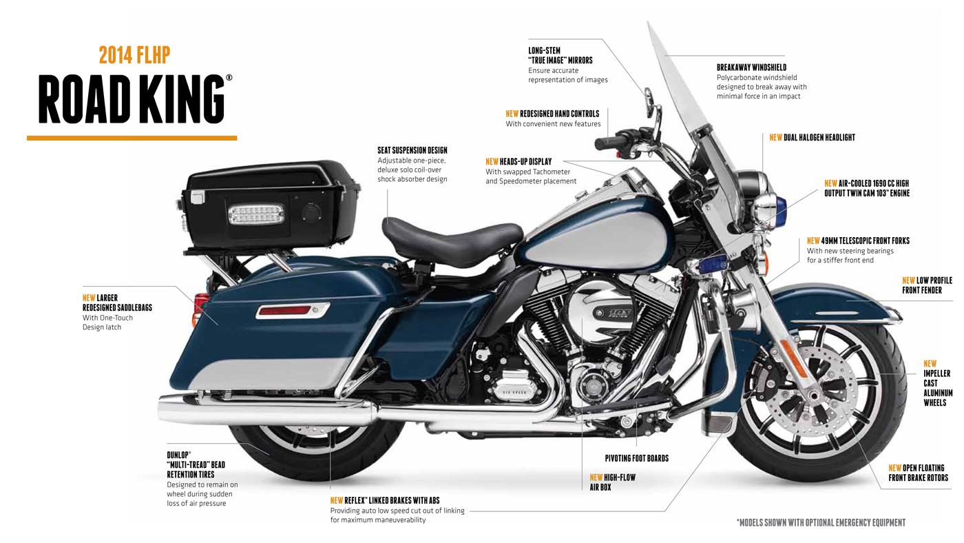 Harley Davidson Road King Police Edition