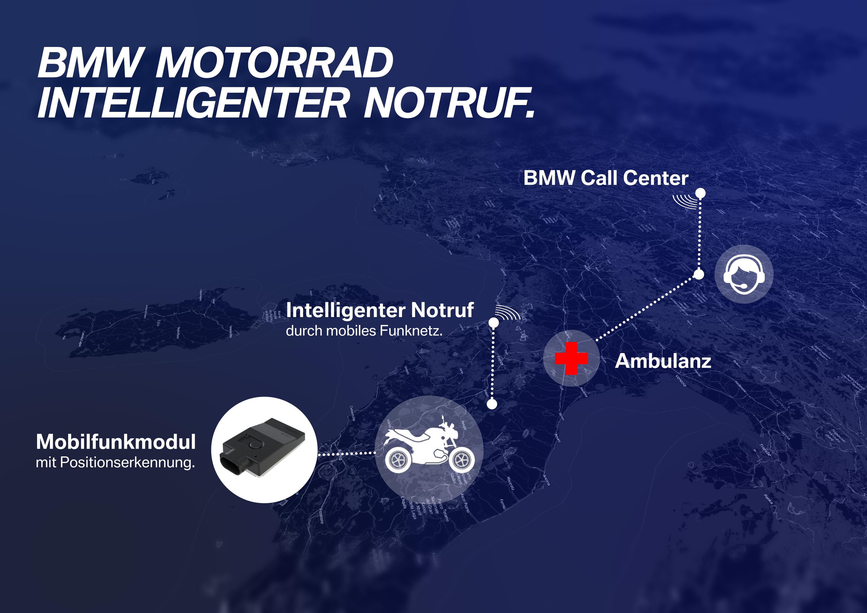 BMW eCall Notruf Foto
