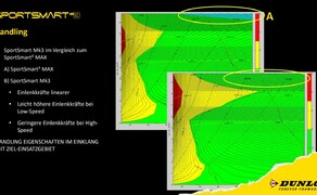 Dunlop Sportsmart MK3 Test Rennstrecke und Landstrasse Bild 16 Tatsächlich kann man diese ganzen Neuerungen  mit einem komplizierten Testaufbau messen. Doch in der Praxis fühlt sich das Vorderrad auf 4 verschiedenen Testmaschinen einfach gut an.