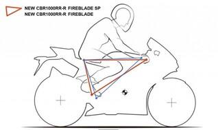 Honda CBR1000RR-R Fireblade SP im Detail