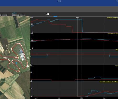 Datarecording Analyse Yamaha R1M - Hobby vs Profi